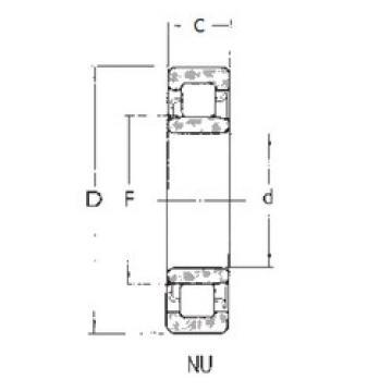 roulements NU1018 FBJ
