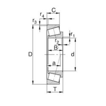 roulements JLM508748/JLM508710 KBC