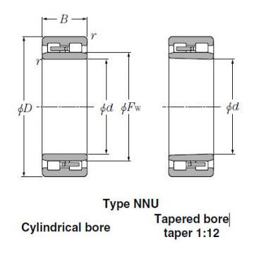 Bearings Cylindrical Roller Bearings NNU3144